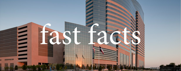 MD Anderson fast facts